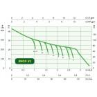DAB JETCOM62MPCI Jet Auto Pressure Pump with iPRESS Controller